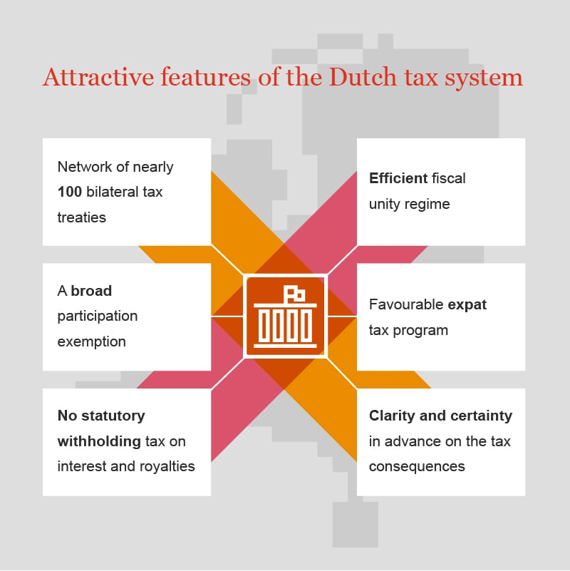 Doing Business in the Netherlands 2019 - PwC EN
